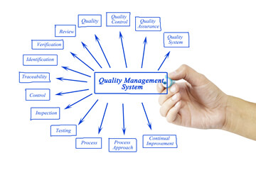 quality control system bonding of metals heat treatment and
